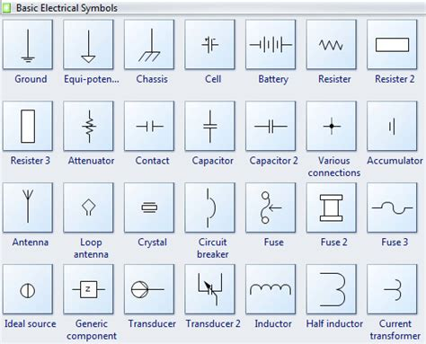 physics laboratory equipment and symbols