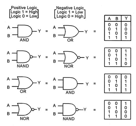 logic logic and logic nuts volts magazine for the electronics hobbyist