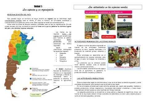 cadenas productivas sexto grado regiones y actividades productivas de argentina