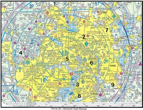 dallas sectional chart ascent ground school lesson 8 aeronautical charts