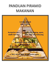 Jual Makanan Yang Banyak Buah Buahan by Makanan Dan Amalan Pemakanan