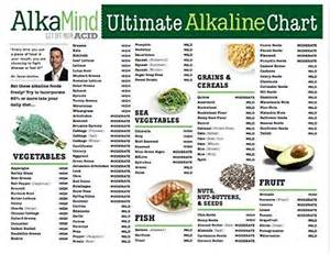 pockets alkaline diet and ripa on