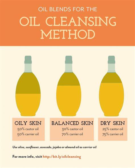 Detox Methods For by Hygiene