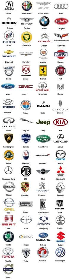 Truck Wheel Brand Names 1000 Ideas About Car Logos On Ornaments