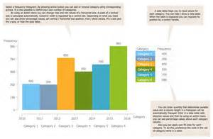 histogram template histograms solution conceptdraw