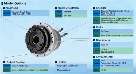 Harmonic Drive Mx 3000 1 sha cg hollow shaft actuator harmonic drive