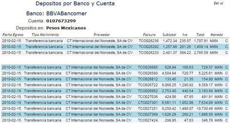 ejemplo estado de cuenta bancomer ejemplo estado de cuenta bancomer reportes