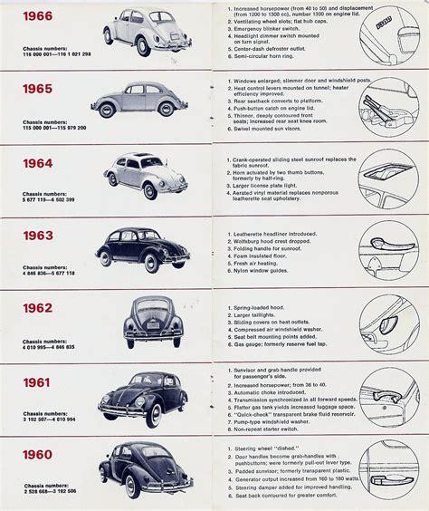 Volkswagen History Timeline vw beetle timeline auto express