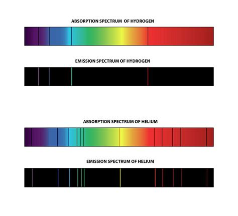 color of helium color of hydrogen hydrogen and helium spectra photograph