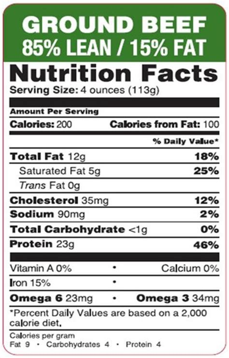 beef calories 4 oz hamburger nutrition facts the best burger in 2017