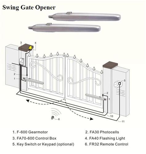 swinging gate opener pin swing gate openers taupo central plateau on pinterest
