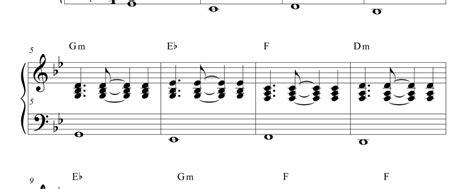 sia chandelier piano chandelier de sia piano partition gratuite free sheet
