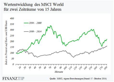 fondssparplan deutsche bank sparplan fonds vergleich deutsche bank broker