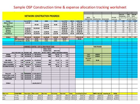 Time Allocation Spreadsheet by Madcom Osp Design Engineering Construction Capabilities