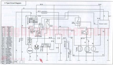 110cc atv wiring diagram buyang atv 50 wiring diagram