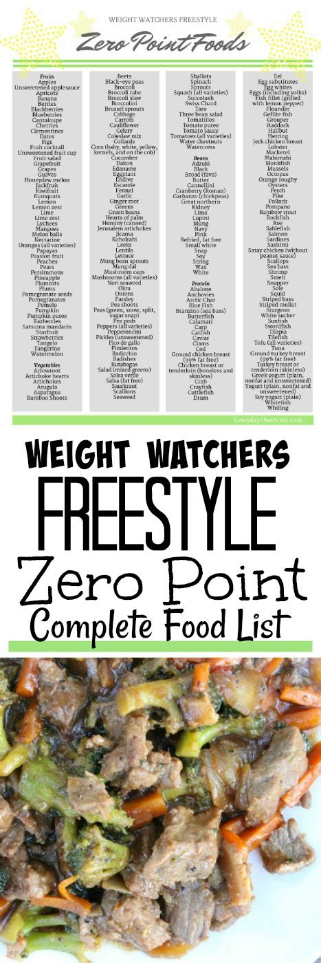 weight watchers freestyle 2018 the ultimate weight watchers freestyle cookbook and easy weight watchers freestyle 2018 recipes books weight watchers freestyle zero point foods printable list