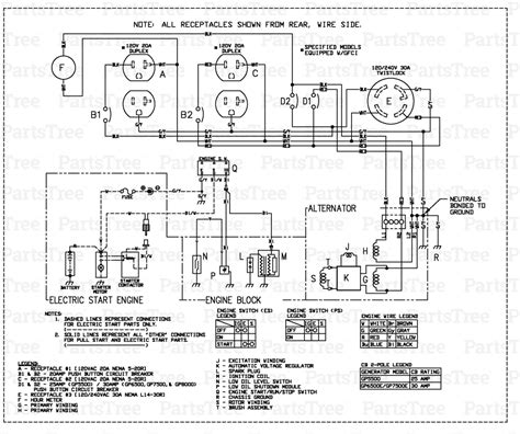coleman 4000 generator parts wiring diagrams wiring diagram
