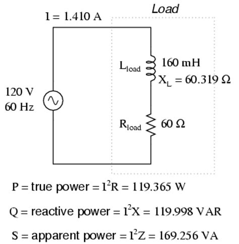 inductor absorbs reactive power true reactive and apparent power power factor electronics textbook