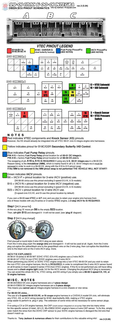 acura obd2 wiring diagram acura free engine image for