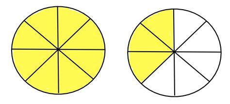 diagram for improper fractions decimals and fractions 101 udemy