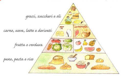 piramide alimentare italiana la piramide alimentare italiana di cosa si tratta