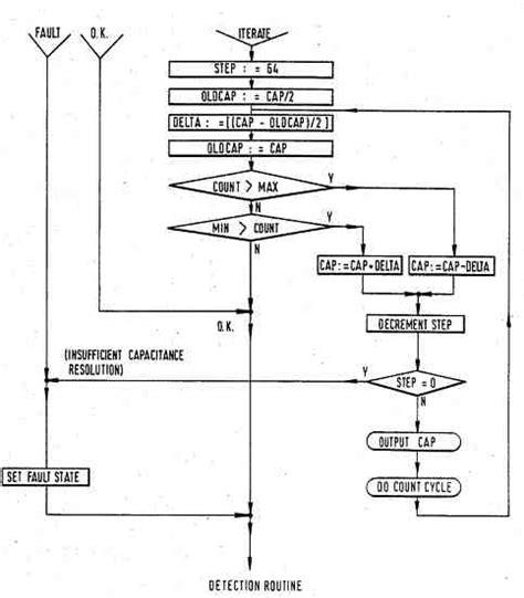 induction loop circuit induction loop vehicle detector