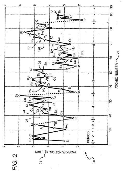 transistor mosfet k3868 cl diode function 28 images patent ep1278070a2 method and apparatus for low cost current and