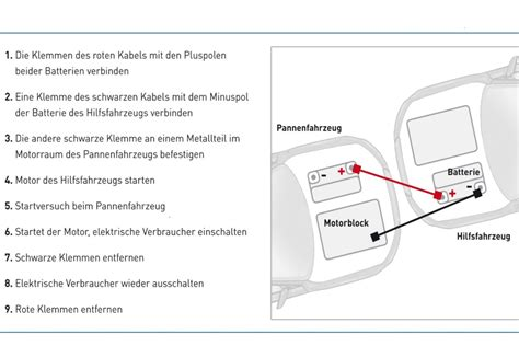 Motorrad Batterie Abklemmen Welcher Pol Zuerst by Ratgeber Richtig Starthilfe Geben Auto News