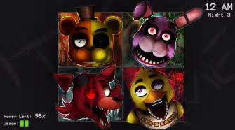 Five night s at freddy s by thenornonthego on deviantart