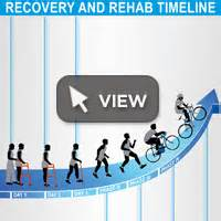 Hip Replacement Surgery Recovery Time Stairs by Pics Photos Knee Replacement Recovery Time