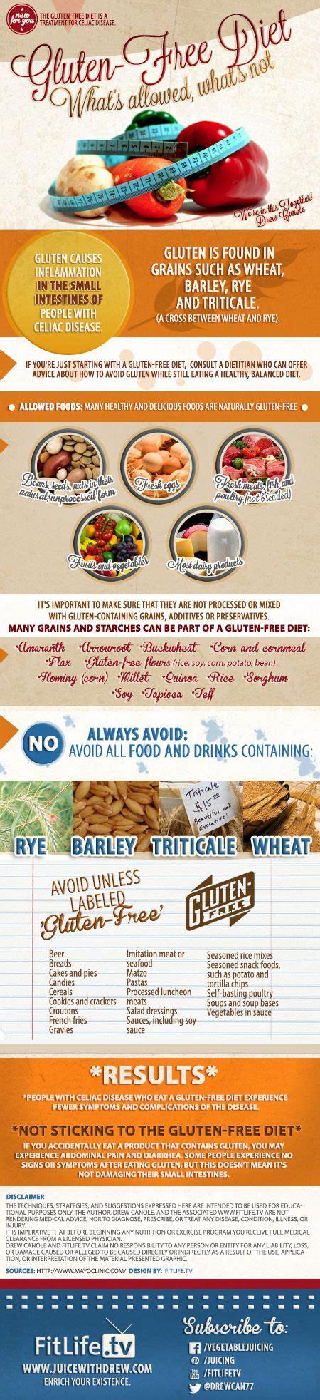 Celiac Detox Diet by Celiac Diet And Gluten On