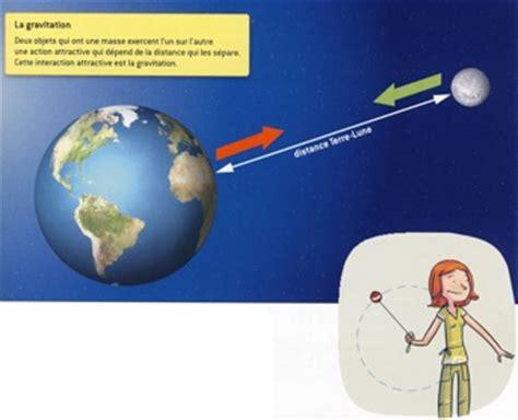 diagramme objets interactions pour la lune cours de sciences physiques troisi 233 me chapitre 1 la