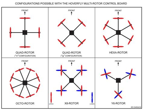 build your own drone flight today air space magazine