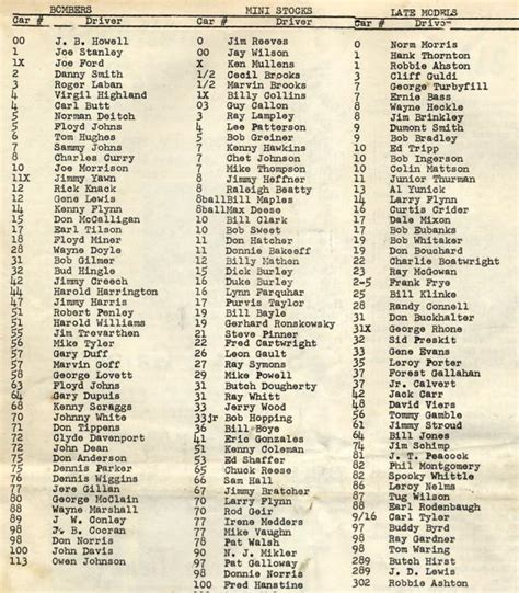driver list from 1970 buzzy berry collection