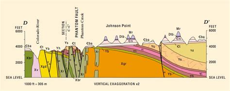 cross sectional area definition geography geology cafe com