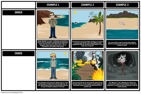 themes in lord of the flies pdf lord of the flies theme storyboard by rebeccaray