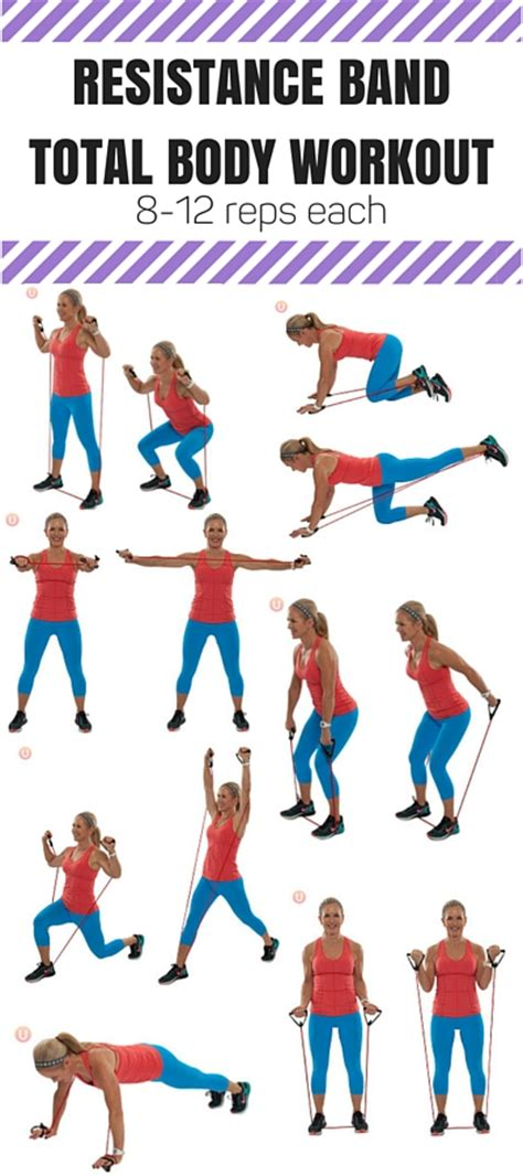 7 resistance band to tone the whole