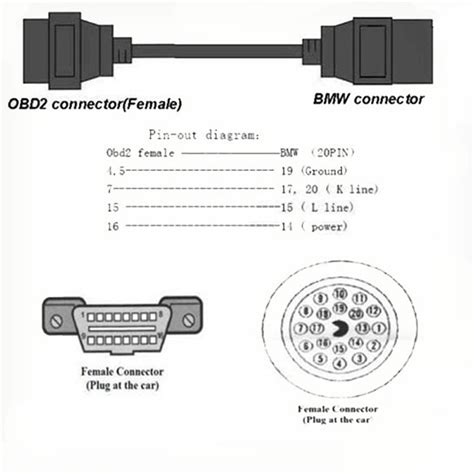 bmw obd2 wiring diagram efcaviation