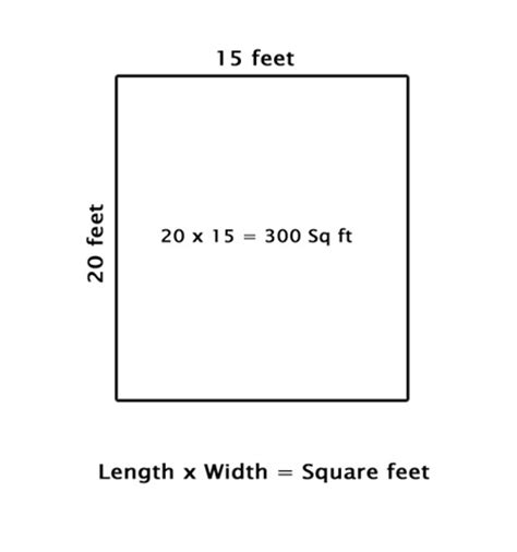 sq footage how to measure calculate the square feet of a room