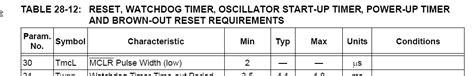 mclr resistor value do i to debounce mcu reset pin ceus now