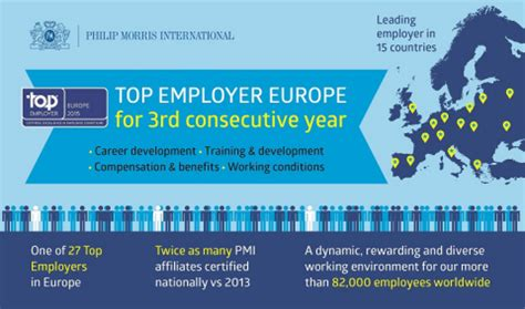 Top Mba Employers Europe by Philip Morris International Recognized As One Of Europe S