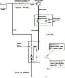 wiring diagram of starter motor part winding starter wiring diagram mifinder co