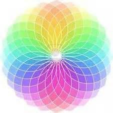 pastel color wheel 1000 images about color pastel on pastel