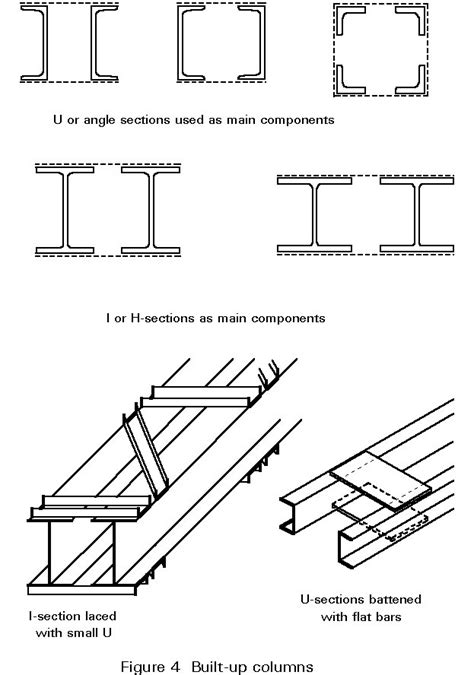 Steel Channel Sections by Esdep Wg 7