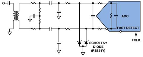 schottky diode protection augment the agc loop to protect the adc analog devices