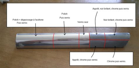 Peinture Chrome En Bombe 5532 by Essais De Restauration De Jonc Chrom 233 S Et Achat Peinture