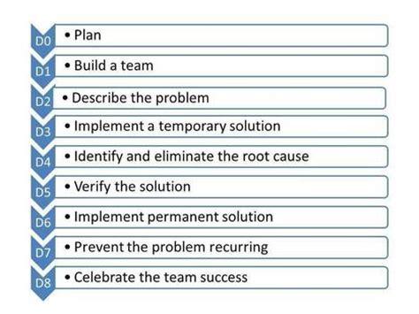 8d problem solving process scoop it