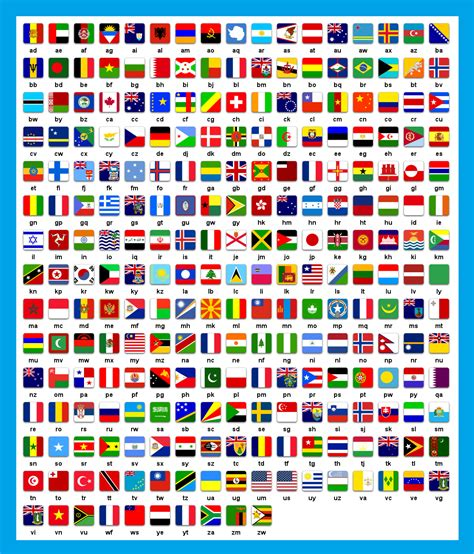 names of countries in and lista tarilor lumii steag capitala populatie si