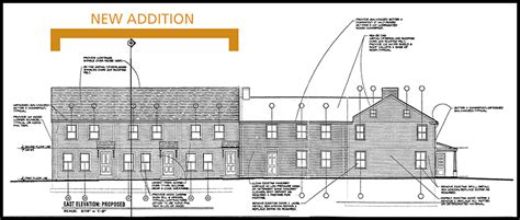 Sketches L Addition by Preservation Brief 14 New Exterior Additions To Historic