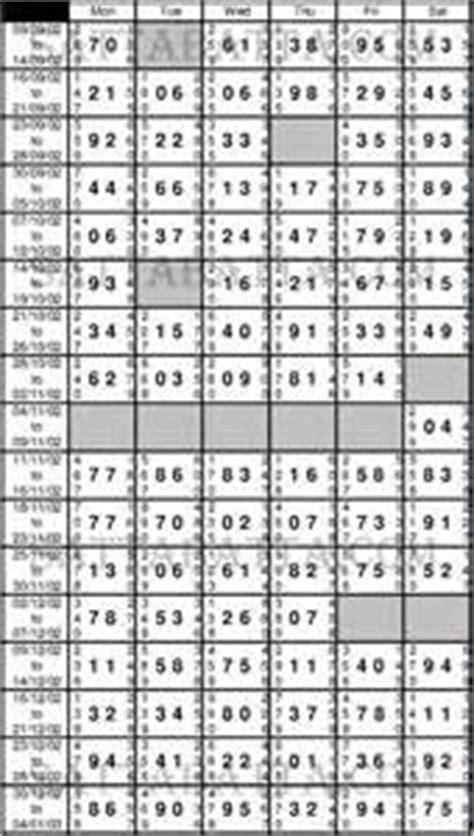 kalyan chart kalyan record panel chart matka guru free joint satta matka herbal health supplements aug